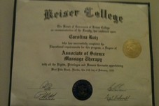 Associates Degree From Keiser College
